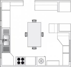 Bien concevoir le plan de sa cuisine le blog d coration for Plan type de cuisine