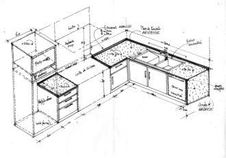 Bien concevoir le plan de sa cuisine le blog d coration - Fabriquer plan de travail cuisine ...